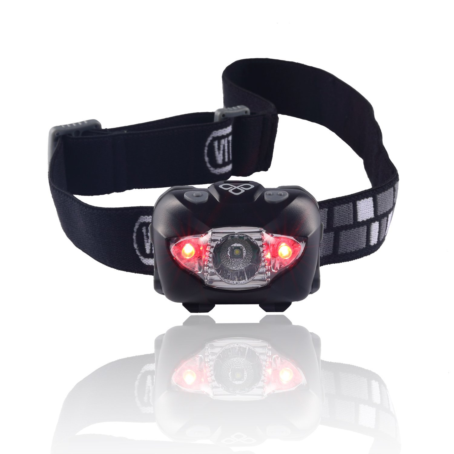 Best Brightest LED Headlamp Reviews