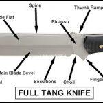 Best Full-Tang Survival Knife