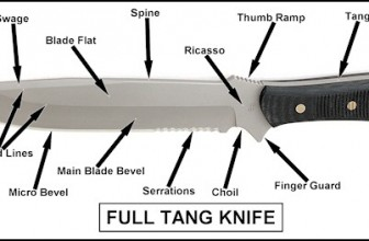 Best Full-Tang Survival Knife Reviews